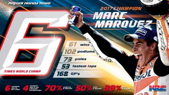 Marc Marquez, Champion du monde 2017 !